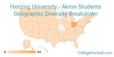 Where are Herzing Akron Students From?