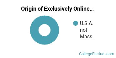Origin of Exclusively Online Undergraduate Non-Degree Seekers at Bay Path University