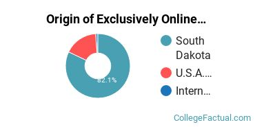 Origin of Exclusively Online Undergraduate Non-Degree Seekers at Black Hills State University