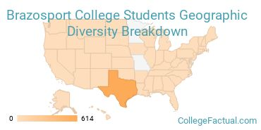 Where are BC Students From?