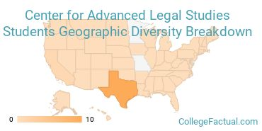 Where are Center for Advanced Legal Studies Students From?