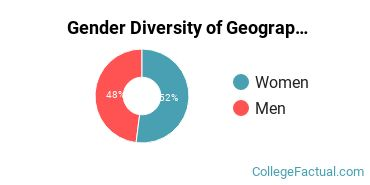 CWU Gender Breakdown of Geography & Cartography Bachelor's Degree Grads