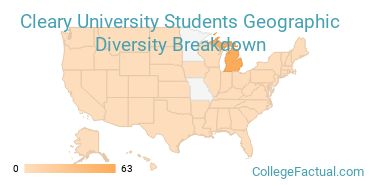 Where are Cleary College Students From?