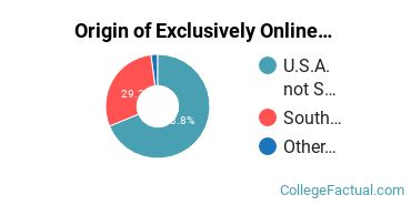 Origin of Exclusively Online Undergraduate Degree Seekers at Clemson University