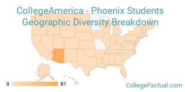 Where are CollegeAmerica - Phoenix Students From?