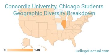 Where are Concordia University, Chicago Students From?