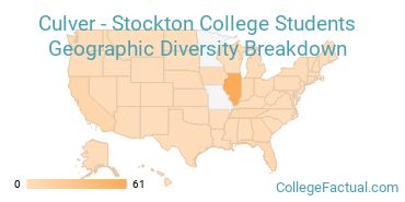 Where are Culver - Stockton Students From?
