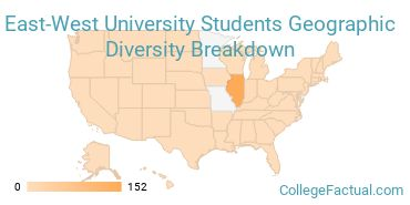 Where are East - West University Students From?