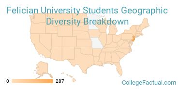 Where are Felician Students From?