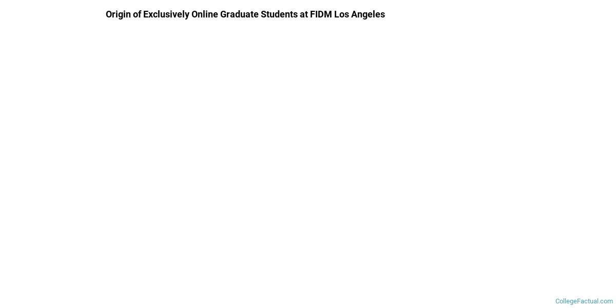 Fidm Fashion Institute Of Design Merchandising Los Angeles Online Degree Options Programs College Factual
