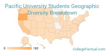 Where are Pacific Students From?