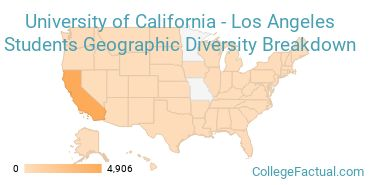 Where are UCLA Students From?