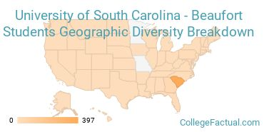 Where are USCB Students From?